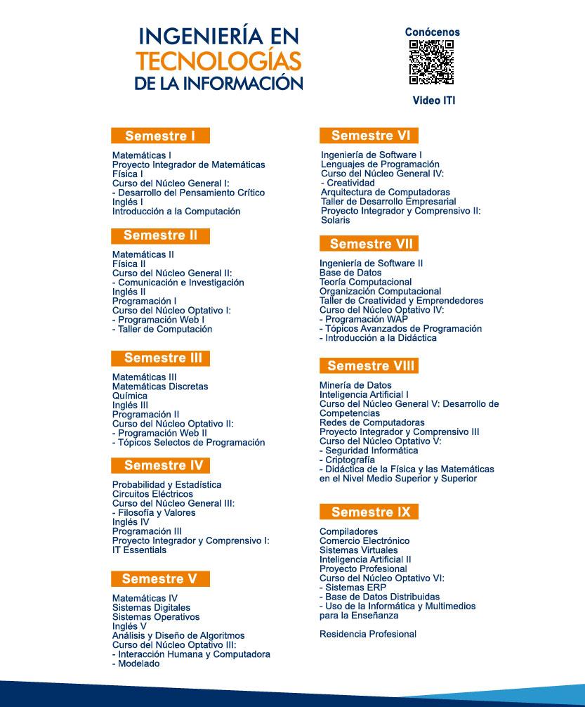 Ingeniería en Tecnologías de la Información (ITI) | UPSLP