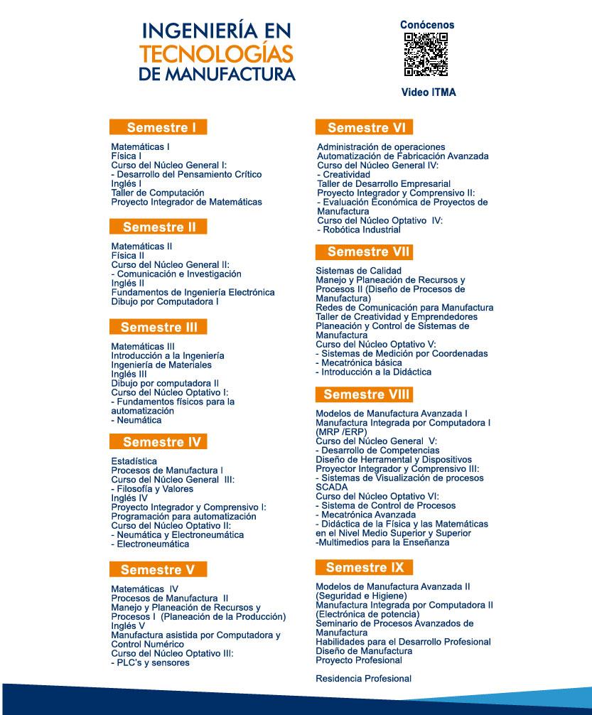 Ingeniería en Tecnologías de Manufactura (ITMA)   UPSLP