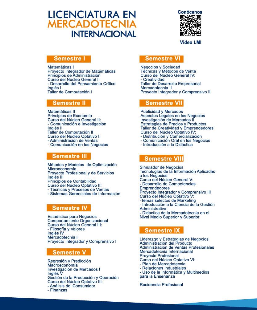 Licenciatura en Mercadotecnia Internacional (LMI) | UPSLP